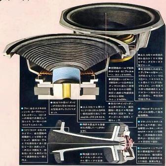 Sansui SP-G300 динамики