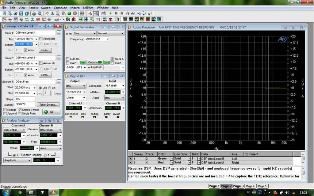 ЦАП 11.38 Performance Edition цифры, графики