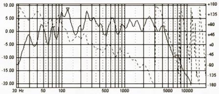 L3401 с разделительным фильтром