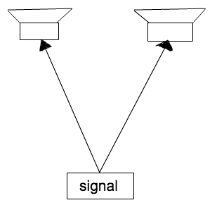моно сигнал
