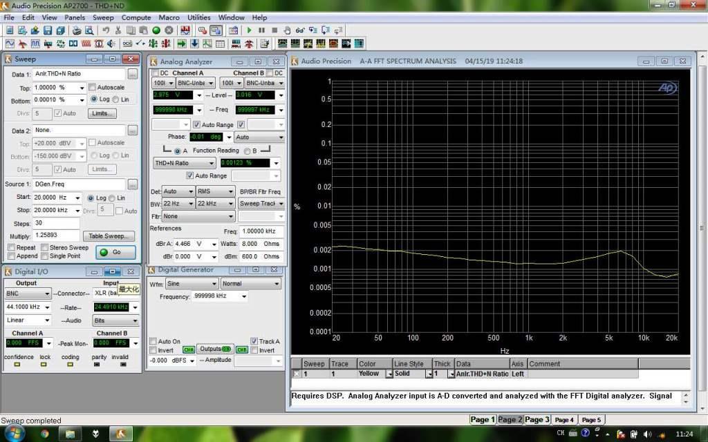 ЦАП 11.38 Performance Edition THD+ND