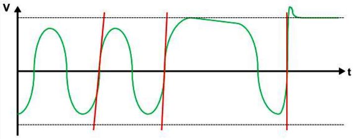 джитер - цифровой сигнал