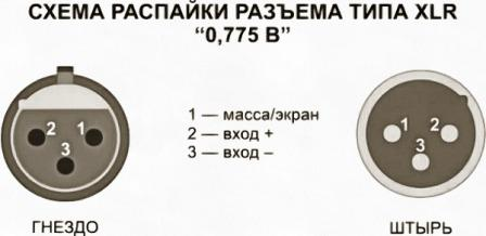 XLR распайка