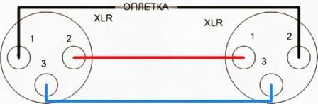 balansniy-XLR-XLR