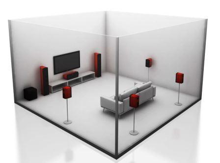 Акустика помещения