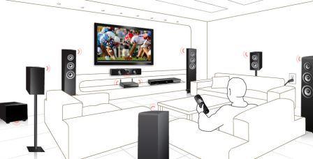 Телевизор как центральный канал